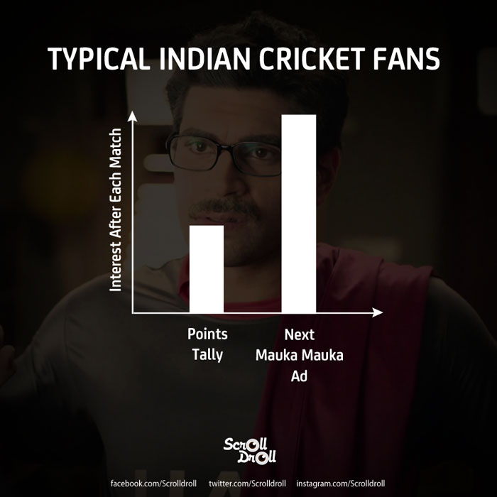 Typical Indian Cricket Fans