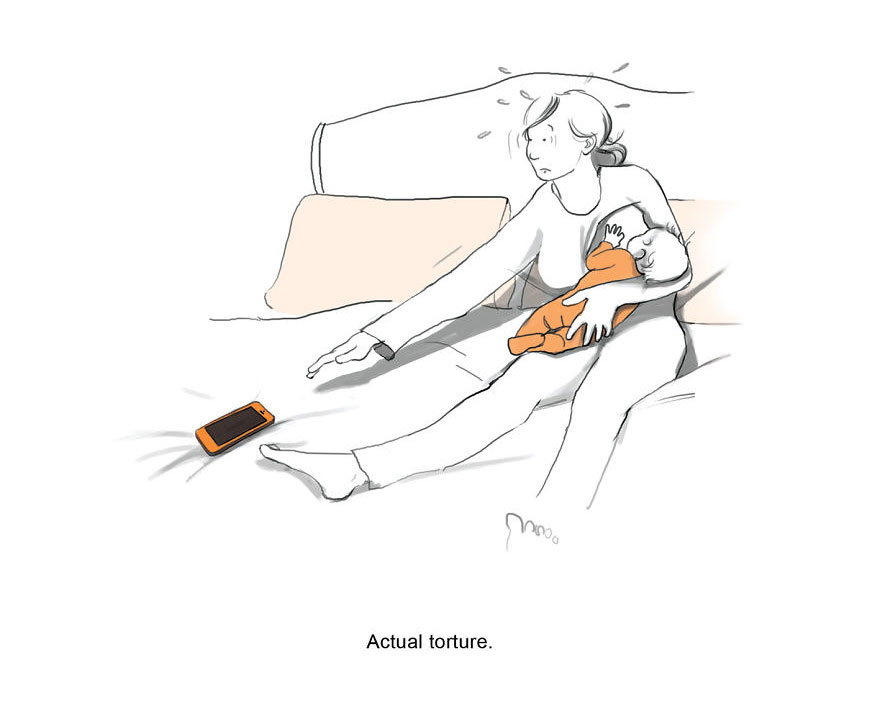 Actual torture
