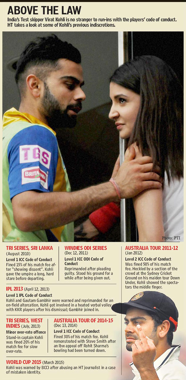 Virat Kohli Breaks Rules