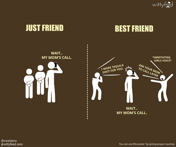 A best friends is likely to give you trouble when least expected.